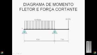 getlinkyoutube.com-Resmat - Diagrama Força Cortante e Momento Fletor - Aula 01