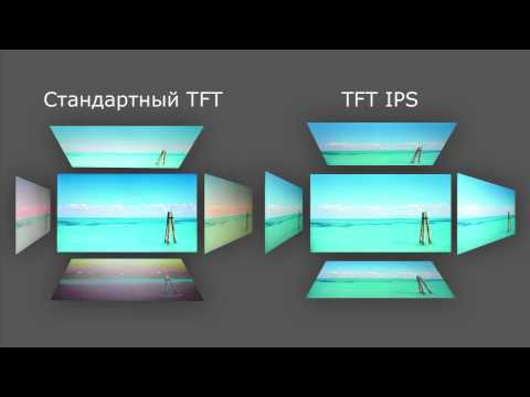 Termins s01e14: что такое LCD, TFT, TFT IPS, AMOLED и Super AMOLED