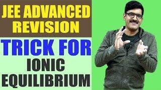 Ionic Equilibrium Revision JEE-Advanced 2018