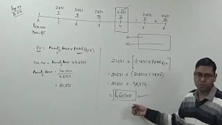 Time Value of Money (Problem & Solution) ~ Financial Management [FM]