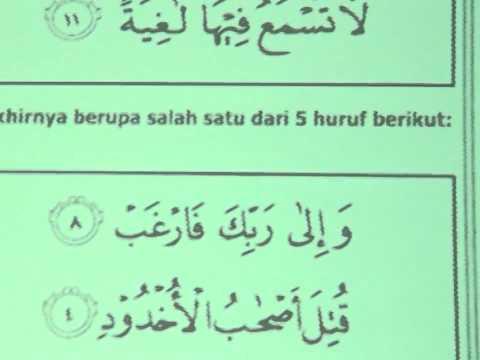 Cara Cepat Belajar Baca Al Quran Pdf