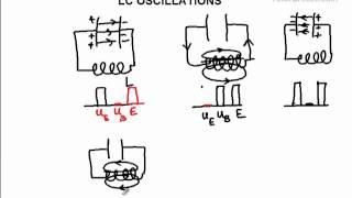 getlinkyoutube.com-LC oscillations