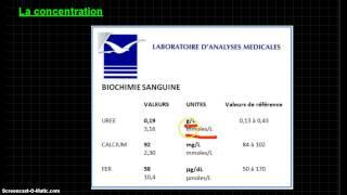 getlinkyoutube.com-Capsule 2nde : quantité de matière et concentration