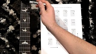 How to See Triads on Guitar