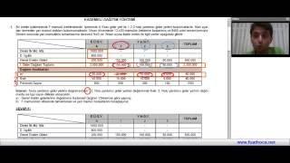 getlinkyoutube.com-Staj Başlatma Sınavı - Maliyet Muhasebesi 2. Ders - FUAT HOCA