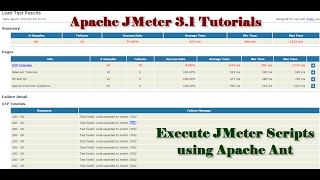 Jmeter Tutorials | How to Run Jmeter Scripts using Apache Ant