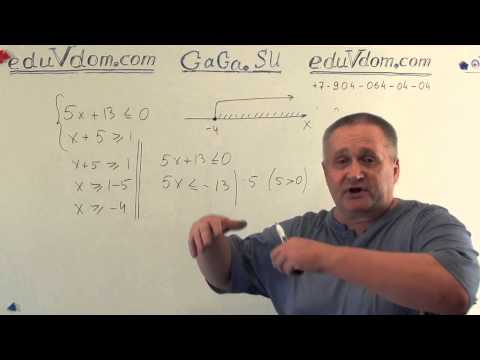 Математика видеокурс