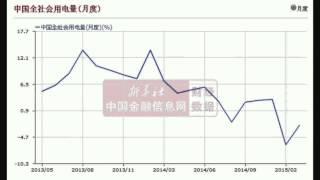 getlinkyoutube.com-中共封殺西藏中間道路 / 股市仲有得升?〈蕭遙遊〉2015-04-16 e