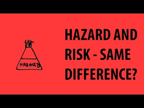Hazard vs Risk - Same Difference?