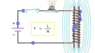 How Inductors Work Within a Circuit - Inductance