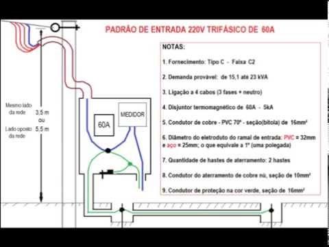 214. DIAGRAMAS DE PADRÕES DE ENTRADA INDIVIDUAL DE 220V TRIFÁSICO COM MEDIÇÃO DIRETA - 1º