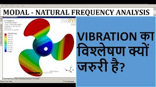 getlinkyoutube.com-ANSYS Workbench Tutorial Video | Modal Analysis | Natural Frequency | GRS |