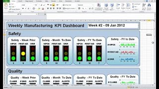 getlinkyoutube.com-Excel Manufacturing KPI Dashboard - Setting Up