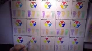 getlinkyoutube.com-Watercolor Pencils Comparison: 15 brands