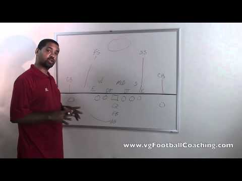 Football Coaching- Coaching Cover 0