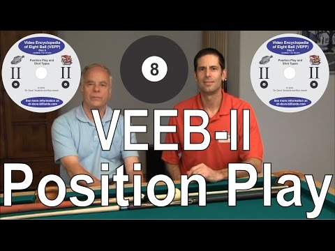 VEEB II - Position and Shots DVD