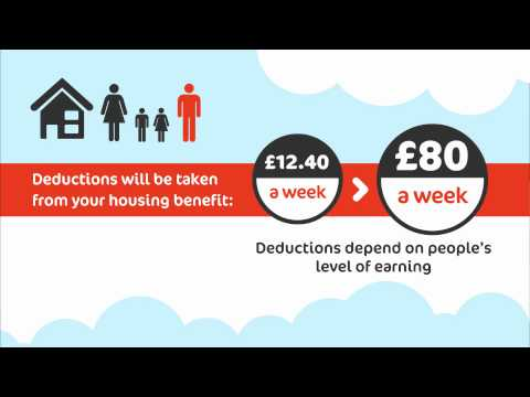 Changes to benefits and the welfare system in Wiltshire