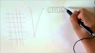 getlinkyoutube.com-การวาดเส้นการ์ตูน   5 วิธีวอร์มมือเพื่อให้วาดได้ดีขึ้น