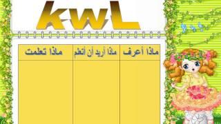 getlinkyoutube.com-درس نموذجي وفق استراتيجيات التعلم النشط للاستاذة منال محمد حبيش