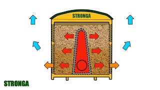 Stronga Drying Stations | Biomass drying | Drying containers, Heatex & HookLoada