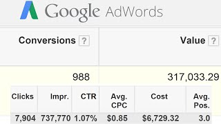 getlinkyoutube.com-The Complete Google AdWords Tutorial: Go from Beginner to Advanced Today!