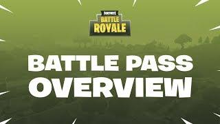 Fortnite - Battle Royale: Battle Pass Overview