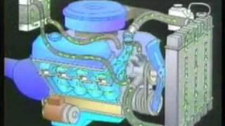 getlinkyoutube.com-RMI-25 Engine Coolant