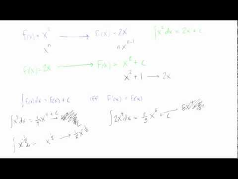 Guessing antiderivatives part 1 (power rule examples)