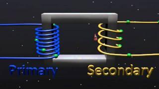 getlinkyoutube.com-Transformer Animation