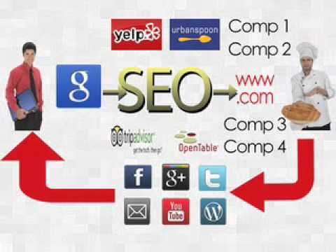 Restaurant Marketing Plan - SEO and Social Media for Restaurants
