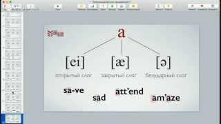 getlinkyoutube.com-Произношение для начинающих. Бесплатный онлайн урок английского языка.