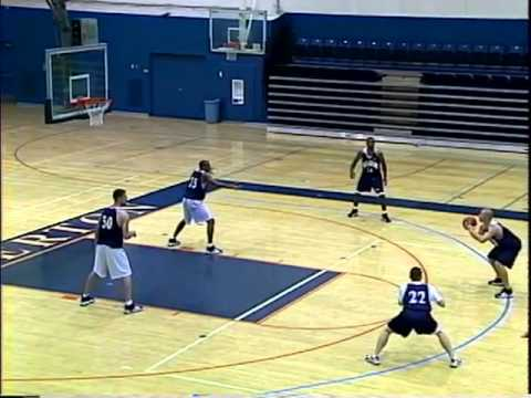 Basketball Offensive Plays - The 7 Cut