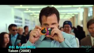 Liam Neeson Top 10 Movies