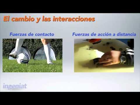 SEC 2DO B02REF11VID01A El cambio y las interacciones
