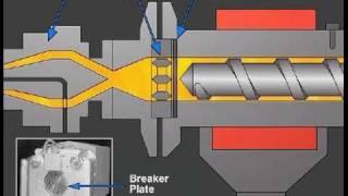 getlinkyoutube.com-Extruder Operation and Control - Paulson Training
