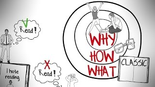 getlinkyoutube.com-START WITH WHY BY SIMON SINEK | ANIMATED BOOK REVIEW
