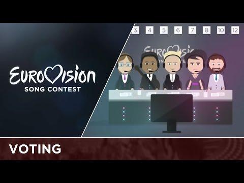 Eurowizja 2016: Rewolucyjna zmiana w głosowaniu