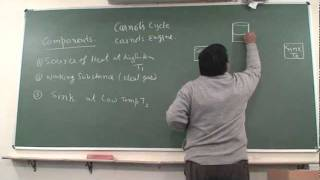 XI_92.Carnot cycle.mpg(2011)