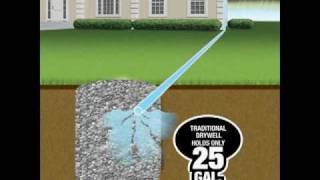 getlinkyoutube.com-Drainage Systems for Landscape and Yard: Flo-Well and Pop-Up Emitters by NDS