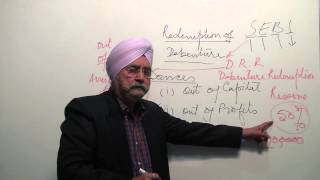 Redemption of Debentures - CBSE Class 12 Accounting by Dr. Balbir Singh