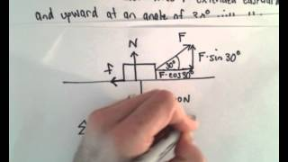 Minimum Force to Overcome Friction
