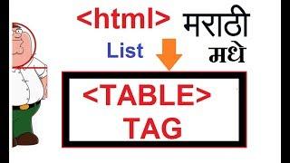 Table TAG  HTML Marathi TUTORIAL   HTML मराठी