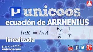 Imagen en miniatura para Ecuación linealizada de Arrhenius