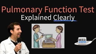 getlinkyoutube.com-Pulmonary Function Test (PFT) Explained Clearly by MedCram.com