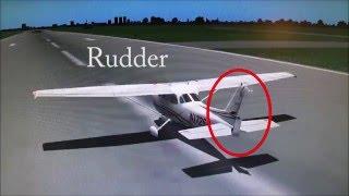 Ground School: How Flight Controls Work