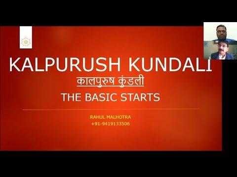 [Hindi] Kaalpurush Kundali Explained - काल पुरुष कुंडली