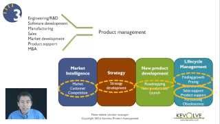 3 Minute Product Manager: Strategic Role of Product Management