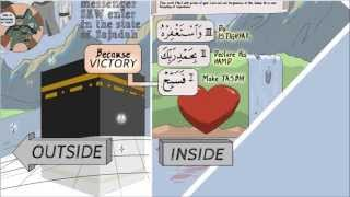 getlinkyoutube.com-(Indonesia Subtitle)The Victory | Nouman Ali Khan | Illustrated lesson from Surah An-Nasr