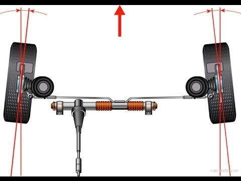 Как выставить схождение колес в гараже. развал схождение