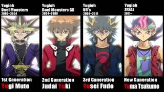 Criticando a Yu-Gi-Oh!: Segunda Parte (La verdad de las cosas)